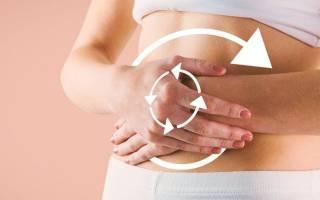 Вызвать месячные прогестероном при климаксе