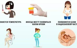 Чем лечить воспаление по женски цистит
