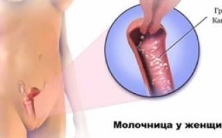 Препараты лечения молочницы и грибок