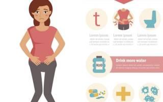 Чем лечить хронический цистит у женщин народными средствами