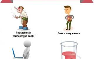 Как лечить цистит у мужчин народные средства