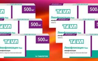 Что лучше при цистите нолицин или левофлоксацин
